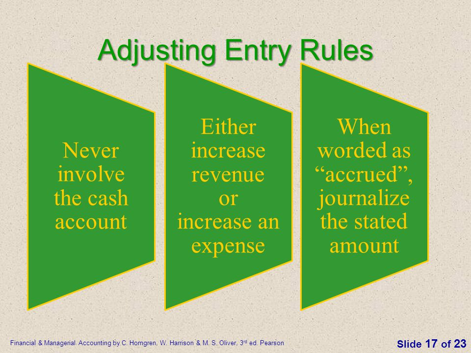 Adjusting Entry Rules Never involve the cash account