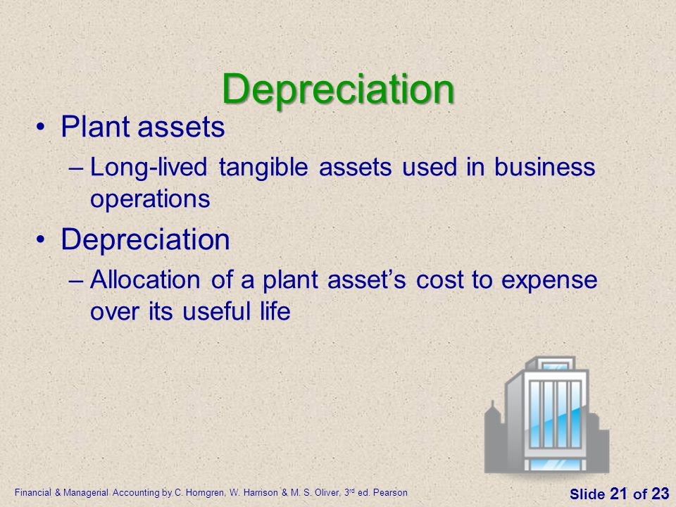 Depreciation Plant assets Depreciation