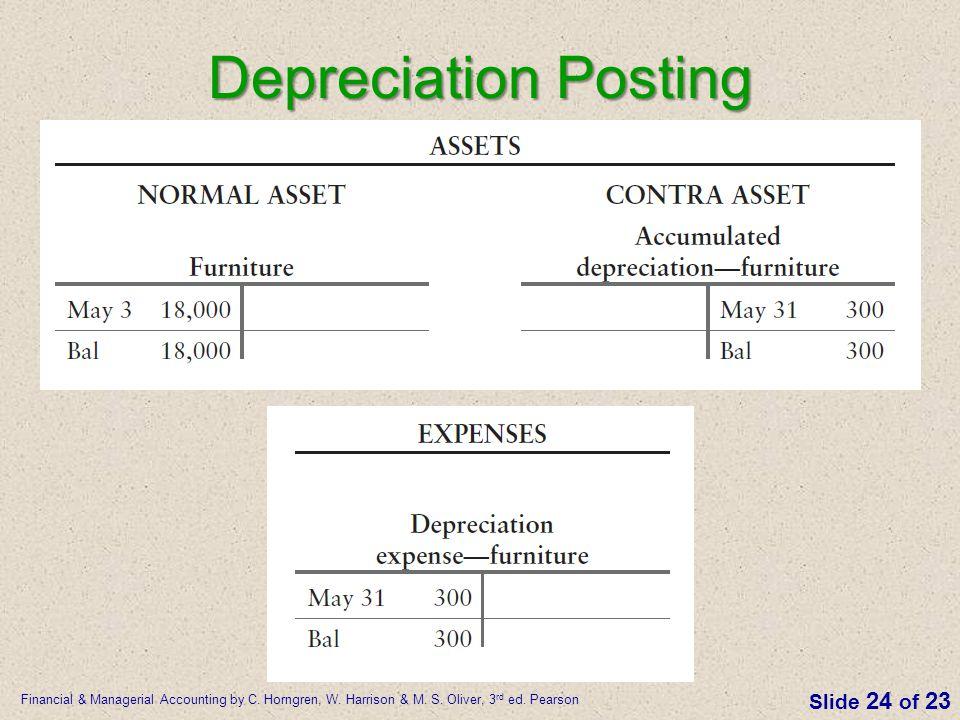 Depreciation Posting