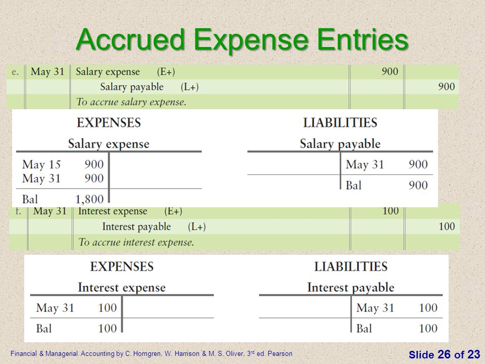 Accrued Expense Entries