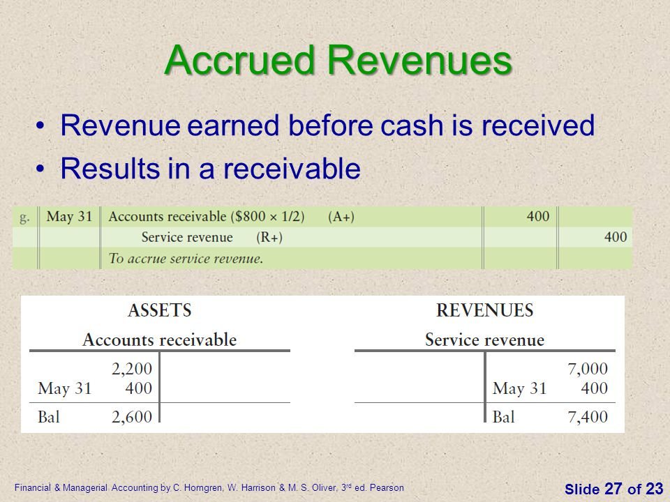 Accrued Revenues Revenue earned before cash is received