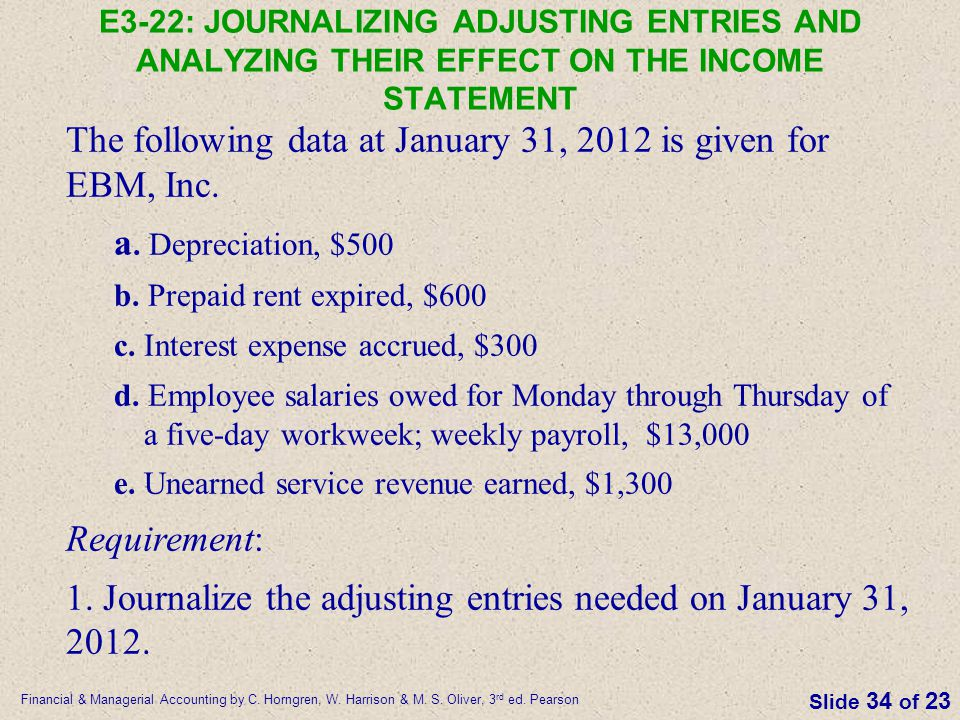 The following data at January 31, 2012 is given for EBM, Inc.