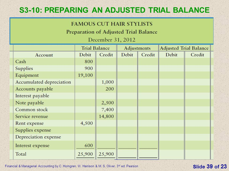 S3-10: PREPARING AN ADJUSTED TRIAL BALANCE