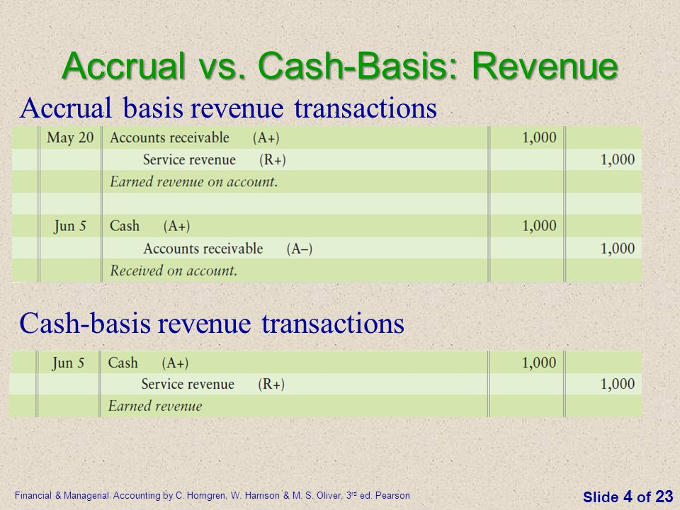 Accrual vs. Cash-Basis: Revenue