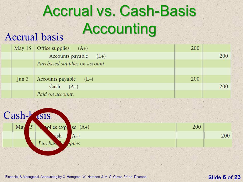 accrual basis accounting vs Decide if your business should manage your accounting on a cash or accrual basis by understanding the rules, pros and cons of each method and their impact.