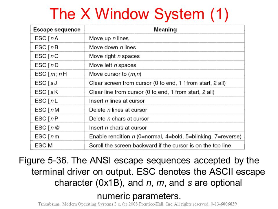 The X Window System (1)
