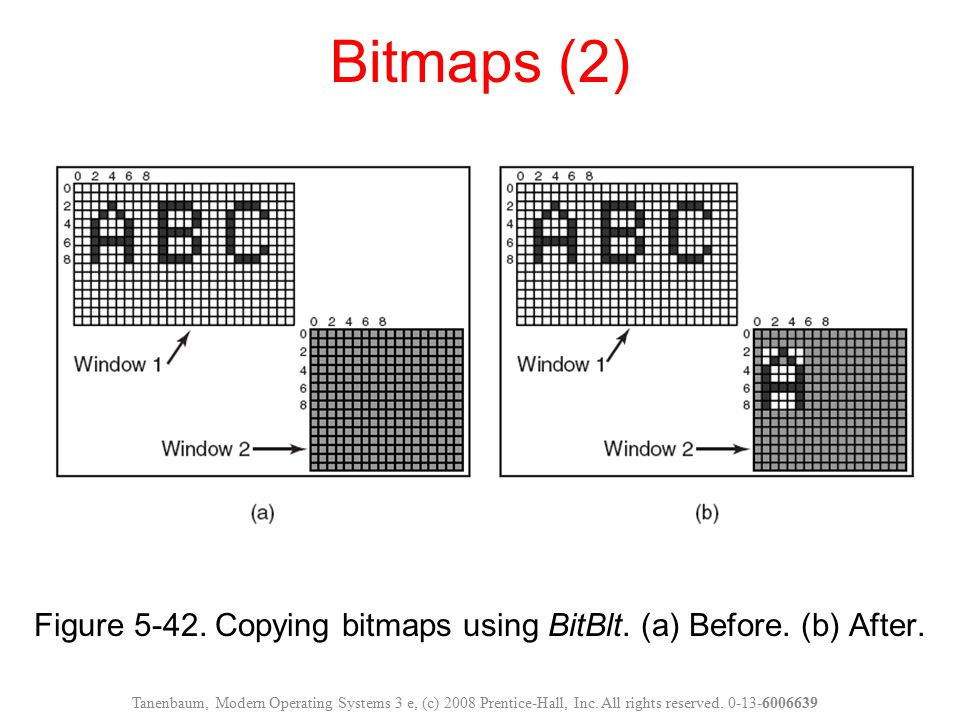 Figure 5-42. Copying bitmaps using BitBlt. (a) Before. (b) After.