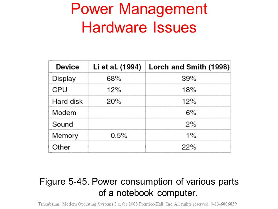 Power Management Hardware Issues