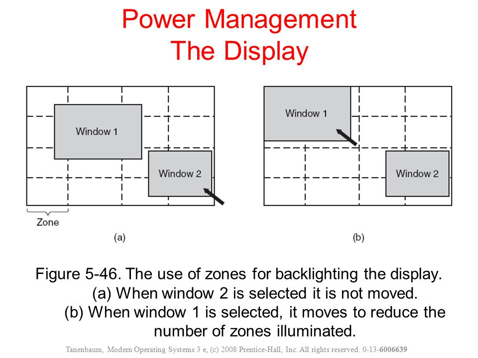 Power Management The Display