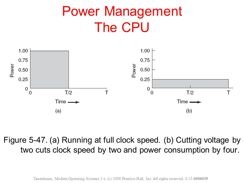 Power Management The CPU