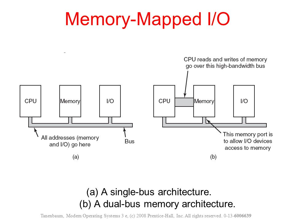(a) A single-bus architecture. (b) A dual-bus memory architecture.