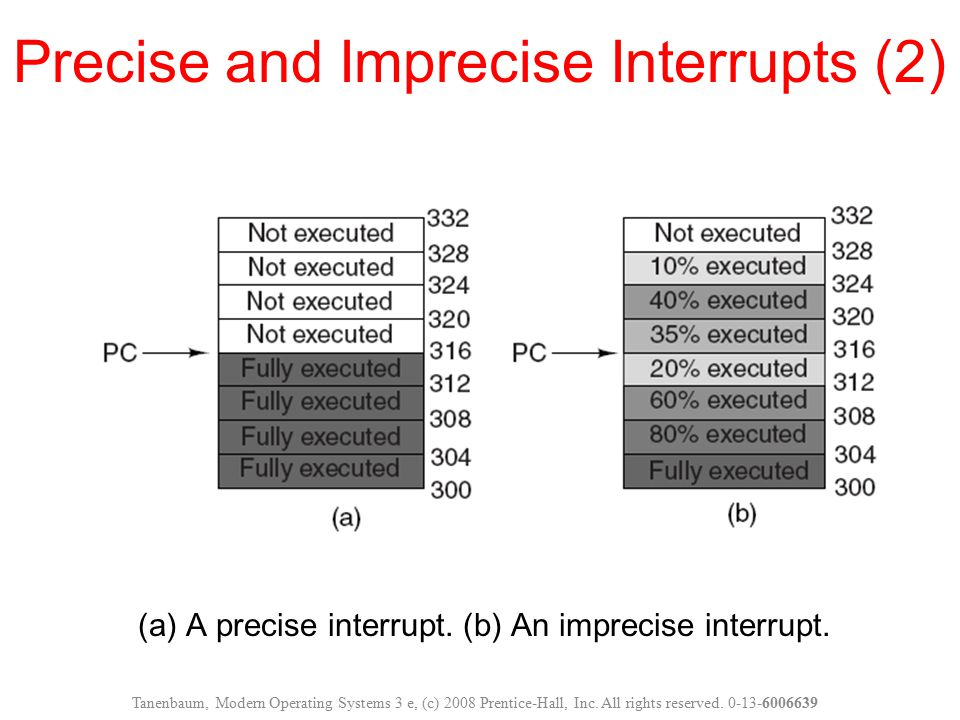 Precise and Imprecise Interrupts (2)