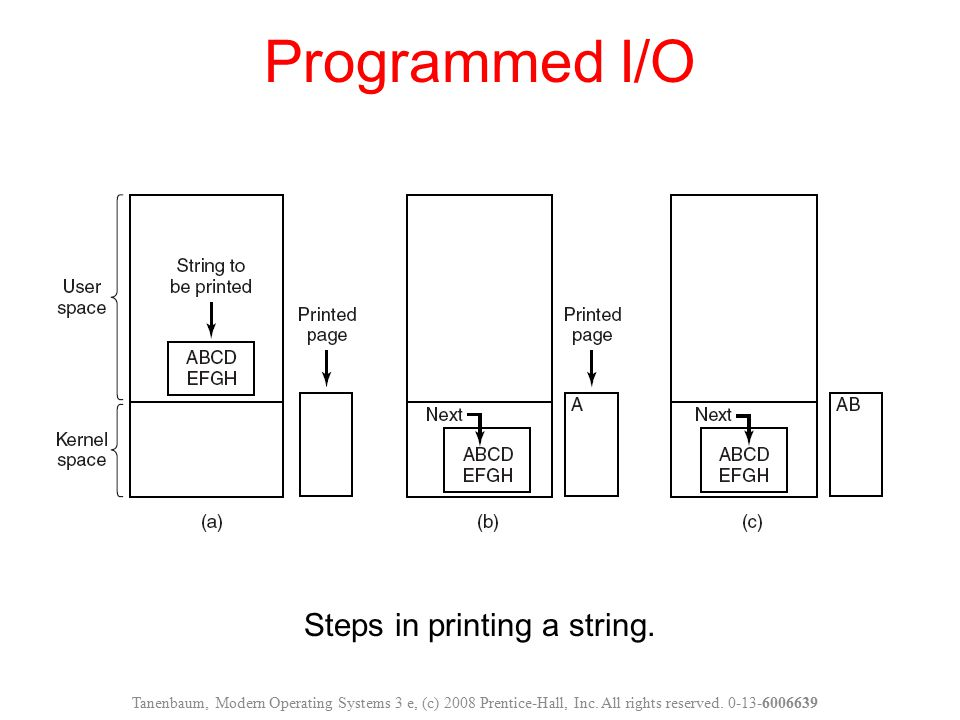 Steps in printing a string.