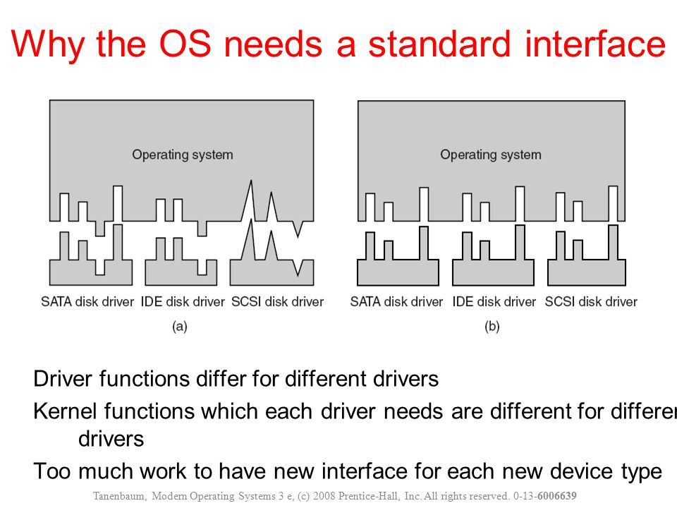 Why the OS needs a standard interface