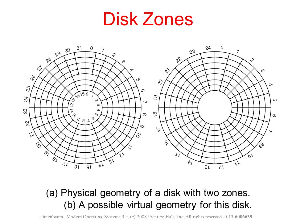 Disk Zones (a) Physical geometry of a disk with two zones. (b) A possible virtual geometry for this disk.
