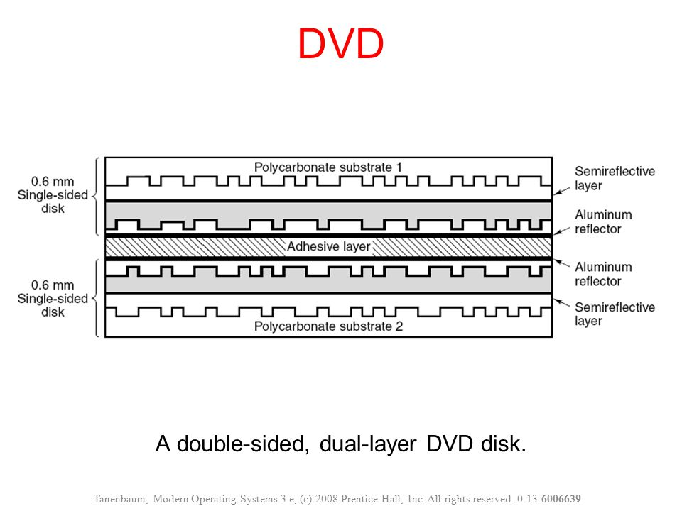 A double-sided, dual-layer DVD disk.