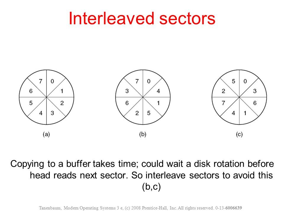 Interleaved sectors