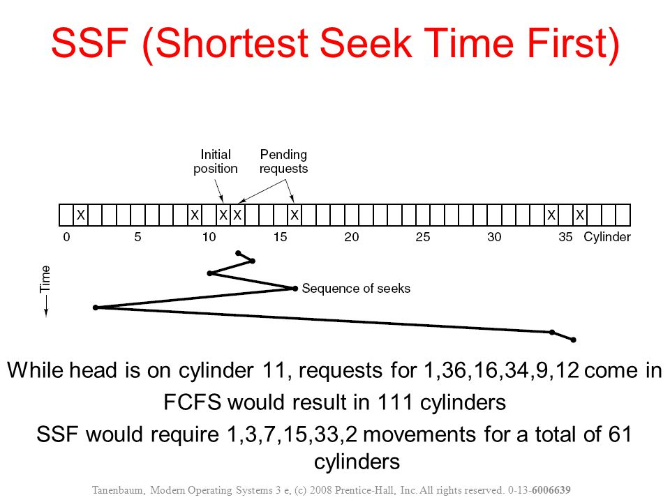 SSF (Shortest Seek Time First)