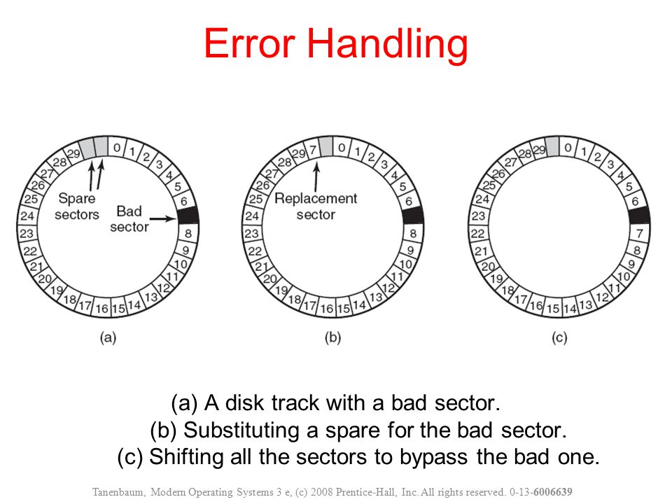 Error Handling (a) A disk track with a bad sector. (b) Substituting a spare for the bad sector. (c) Shifting all the sectors to bypass the bad one.