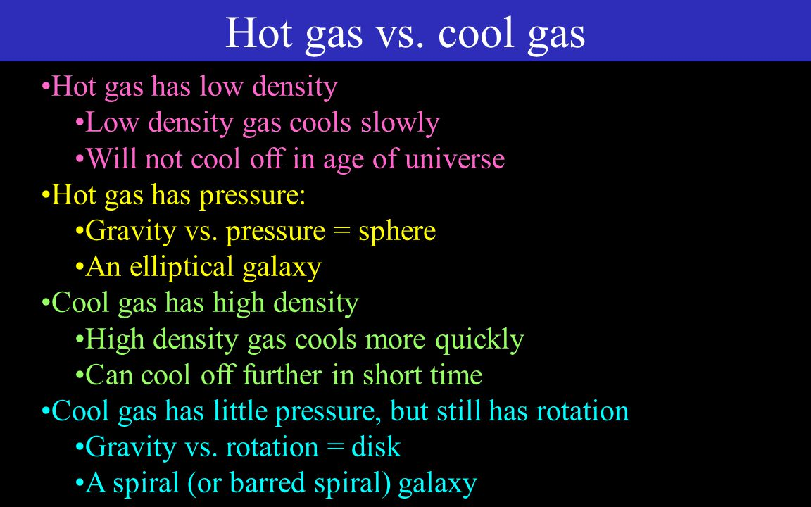 Hot gas vs. cool gas Hot gas has low density