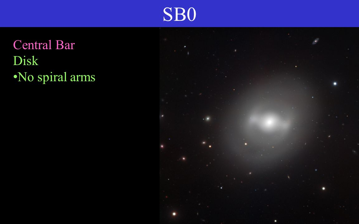 SB0 Central Bar Disk No spiral arms