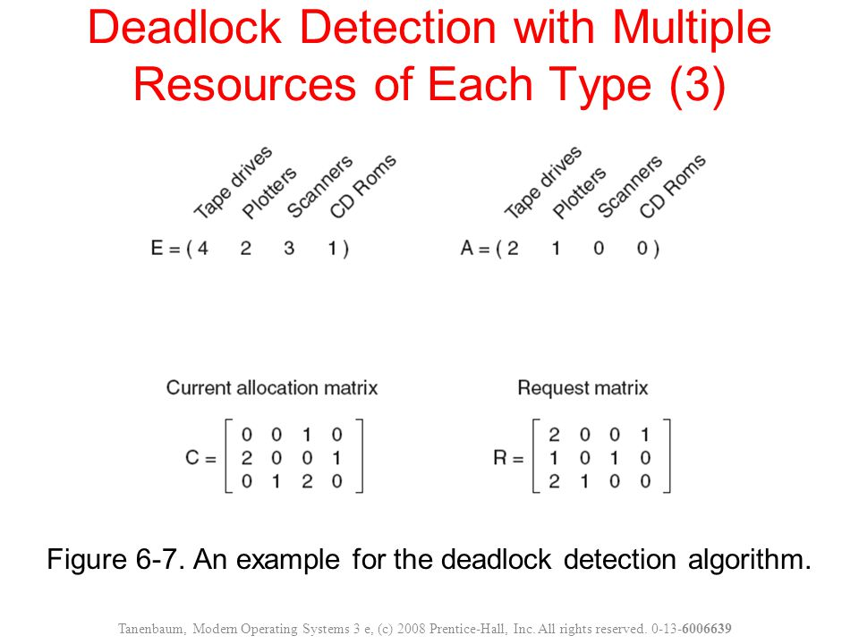 Deadlock Detection with Multiple Resources of Each Type (3)