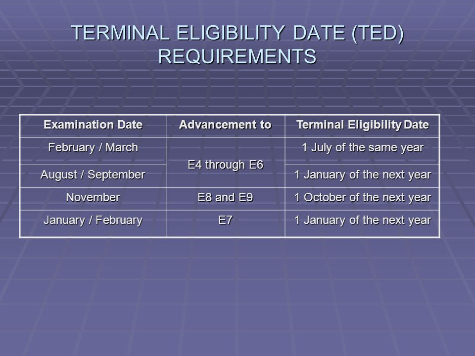 TERMINAL ELIGIBILITY DATE (TED) REQUIREMENTS