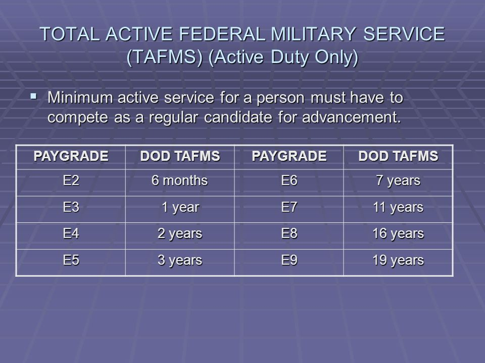 TOTAL ACTIVE FEDERAL MILITARY SERVICE (TAFMS) (Active Duty Only)