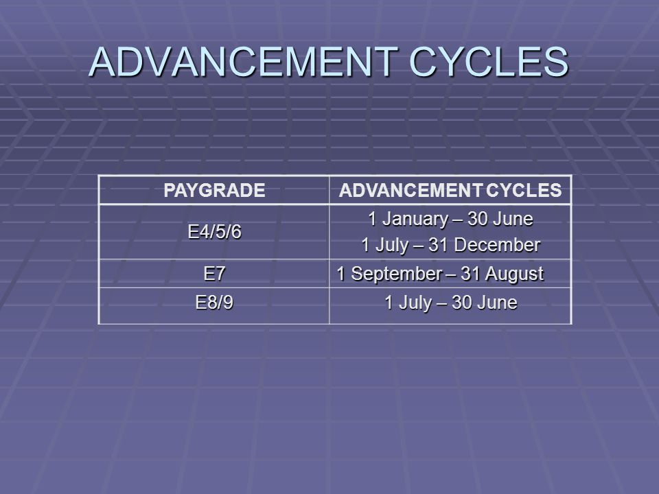 ADVANCEMENT CYCLES PAYGRADE ADVANCEMENT CYCLES E4/5/6