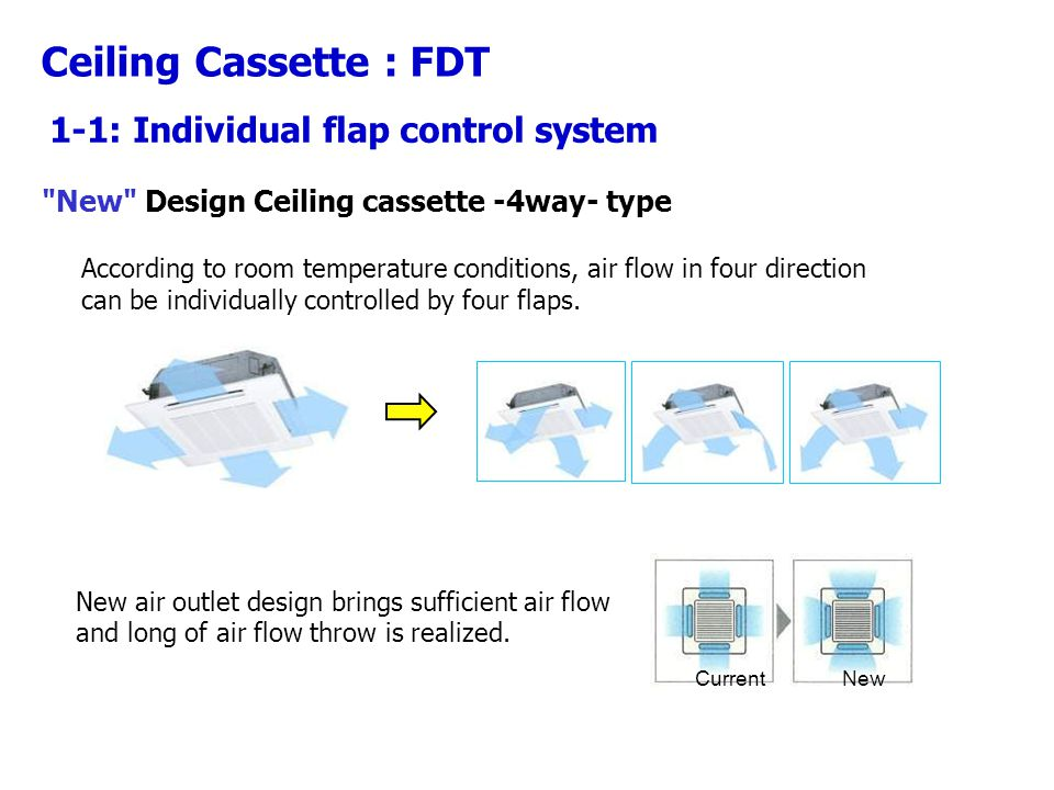 New Design Ceiling cassette -4way- type