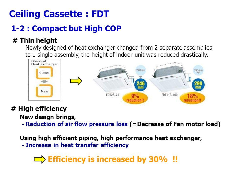 Efficiency is increased by 30% !!