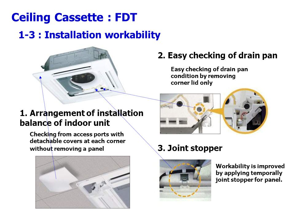 1-3 : Installation workability
