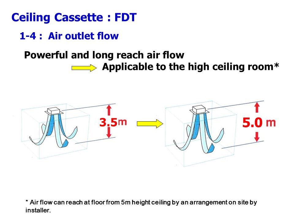 5.0 3.5 Ceiling Cassette : FDT 1-4 : Air outlet flow