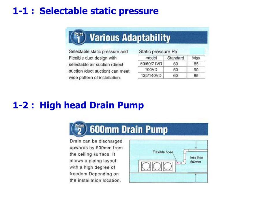 1-1 : Selectable static pressure
