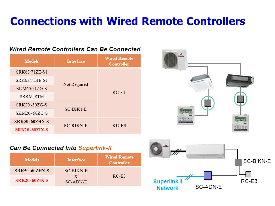 Wired Remote Controllers Can Be Connected