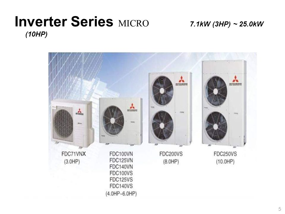 Inverter Series MICRO 7.1kW (3HP) ~ 25.0kW (10HP)