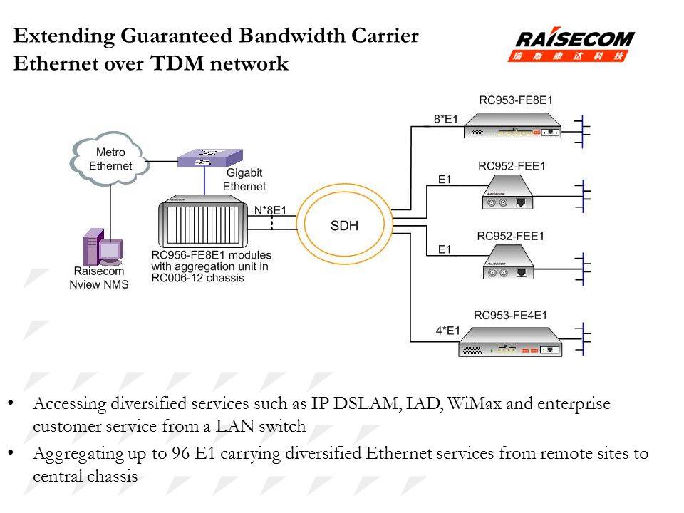 Extending Guaranteed Bandwidth Carrier Ethernet over TDM network
