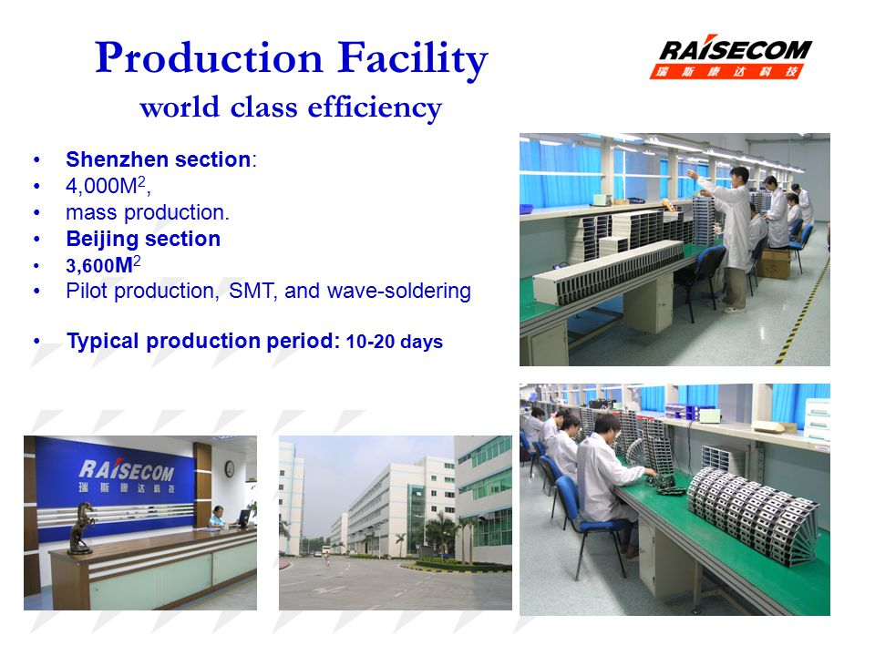 Production Facility world class efficiency