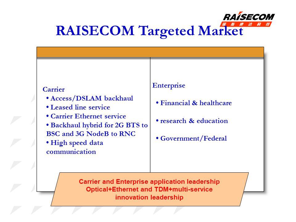 RAISECOM Targeted Market