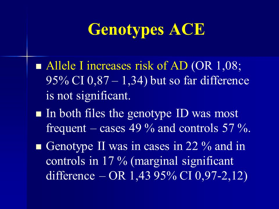 Genotypes ACE Allele I increases risk of AD (OR 1,08; 95% CI 0,87 – 1,34) but so far difference is not significant.