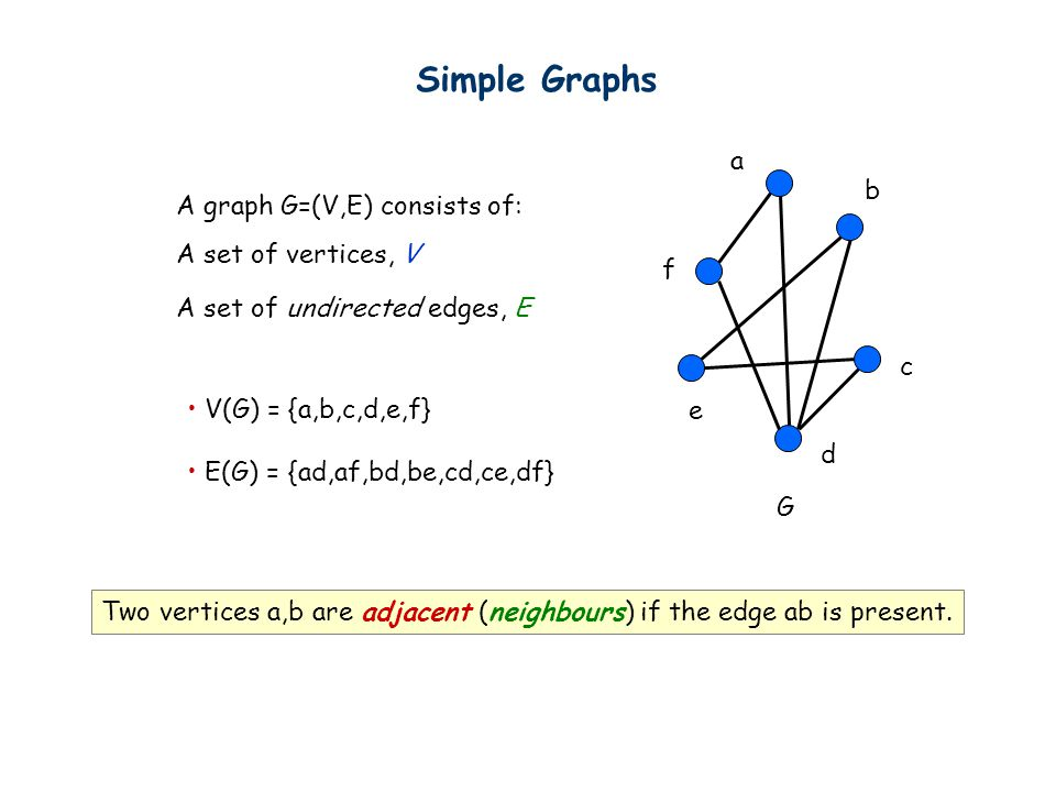 Simple Graphs a b A graph G=(V,E) consists of: A set of vertices, V