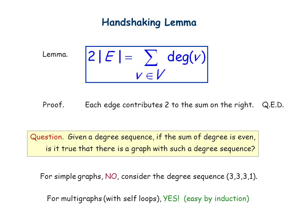 Handshaking Lemma Lemma. Proof.