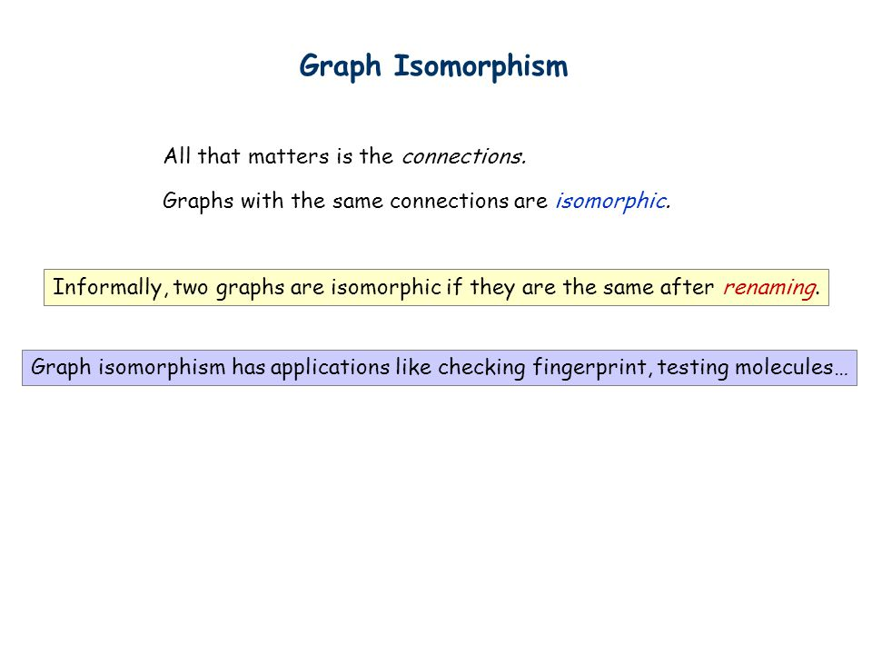 Graph Isomorphism All that matters is the connections.