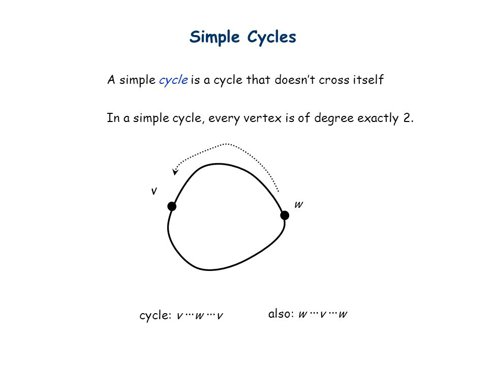 Simple Cycles A simple cycle is a cycle that doesn't cross itself
