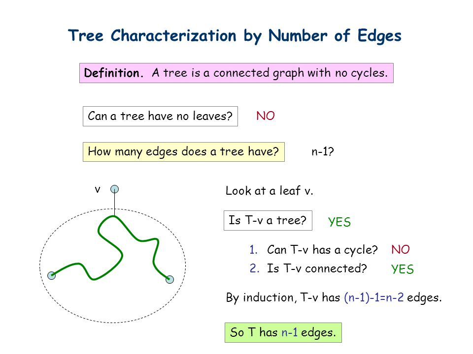 Tree Characterization by Number of Edges