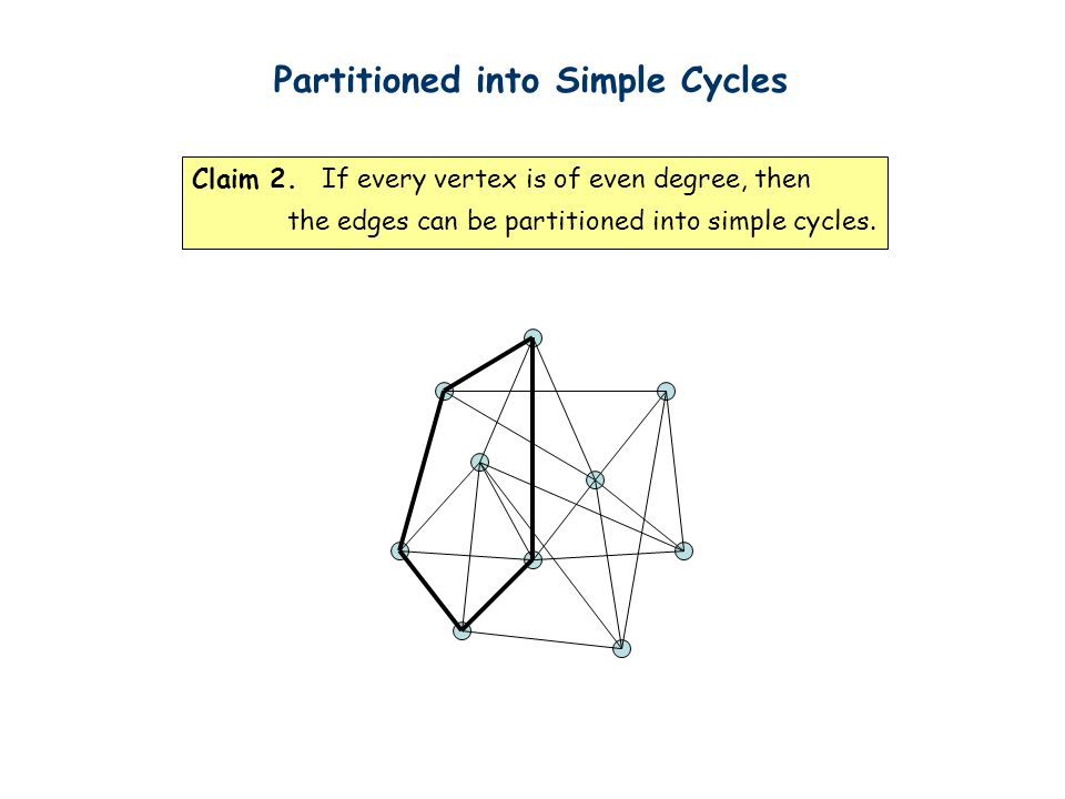 Partitioned into Simple Cycles