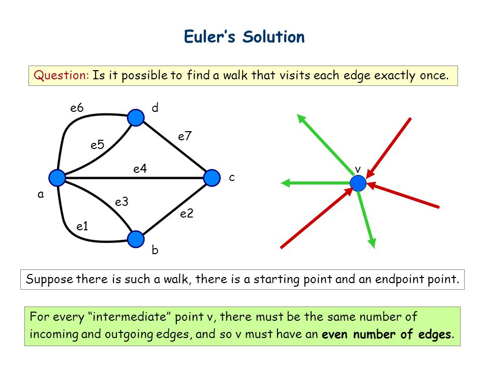 Euler's Solution Question: Is it possible to find a walk that visits each edge exactly once. e6. d.