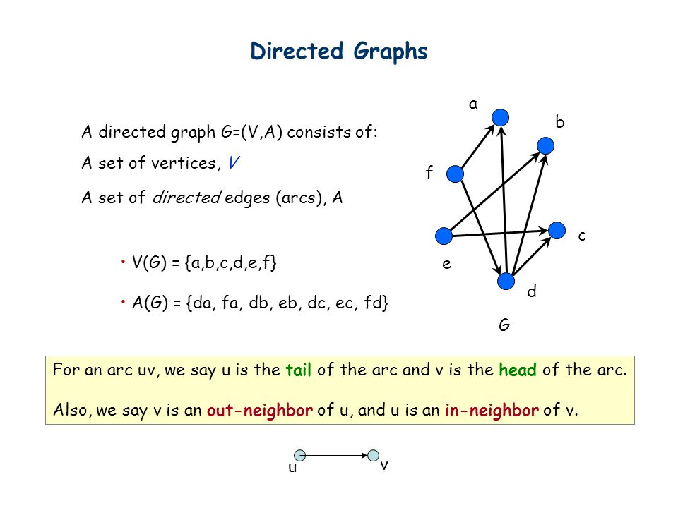 Directed Graphs a b A directed graph G=(V,A) consists of: