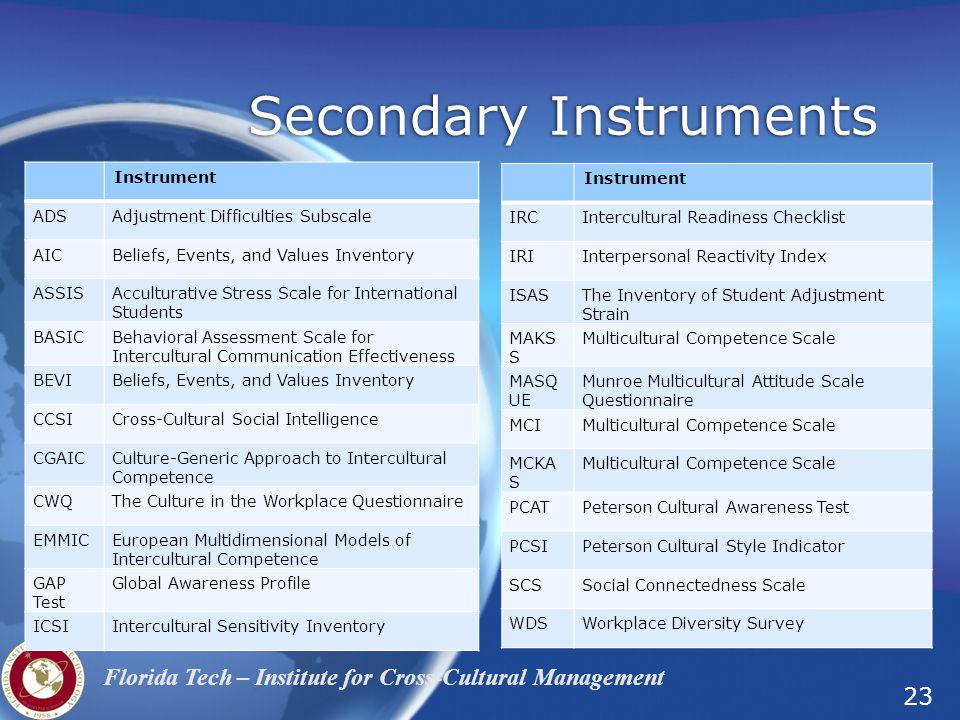 Secondary Instruments
