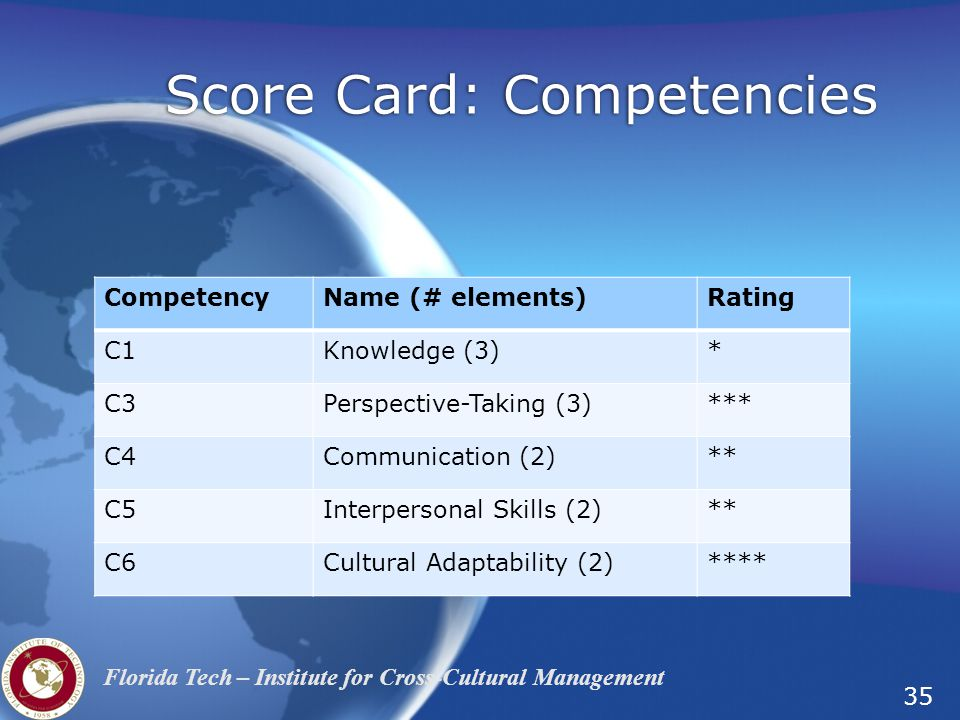 Score Card: Competencies